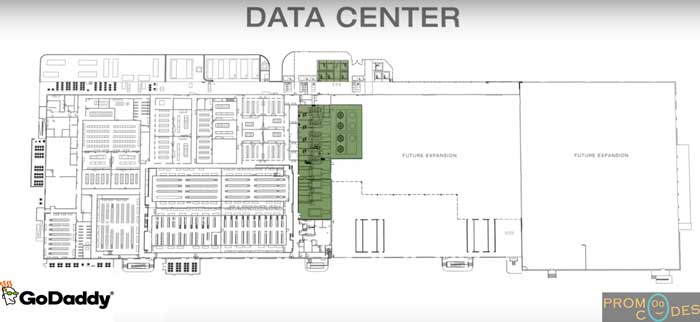 Godaddy Data Center