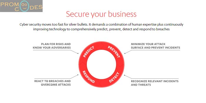 F-Secure wide range of products for Business