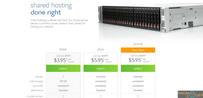 Bluehost Hosting Coupons