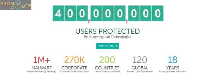 Kaspersky Offers