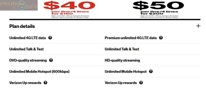 Verizon Wireless Prepaid VS Postpaid Plans | Comparison