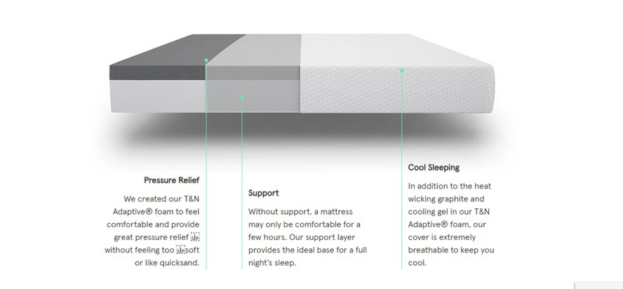 Which Type Of Mattress Is Best And What Company You