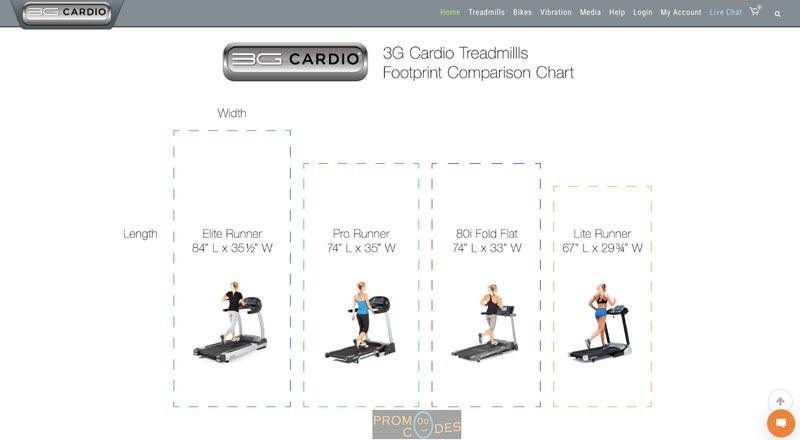 3G Cardio Coupon Codes