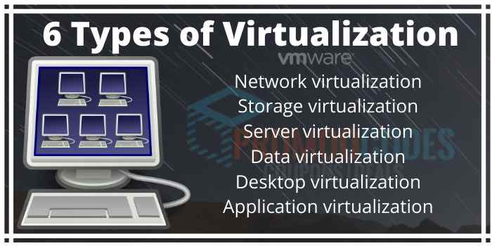 6 types of VMWare Virtualization