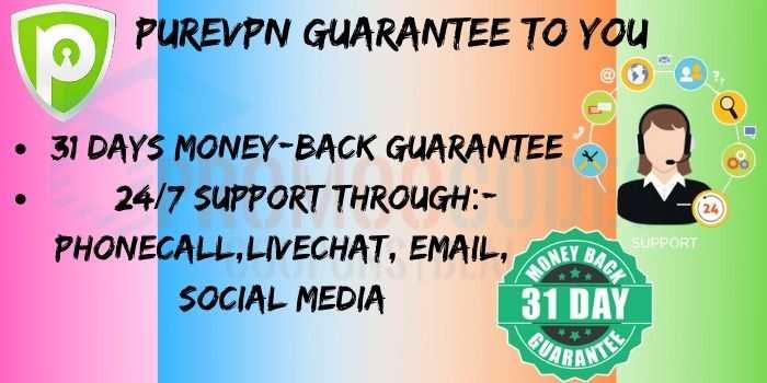 PureVPN Guarantee To You