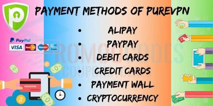 PureVPN Payment Option