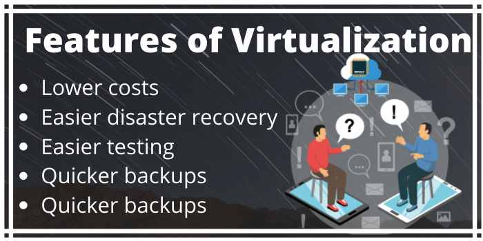 Features of Virtualization